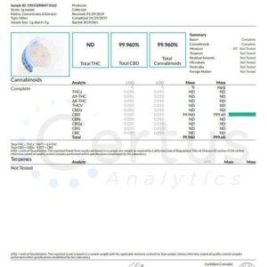 Orange County CBD 1000mg Distillate Syringe 78%