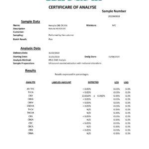 Hemplix 24% 2400mg CBD Oil 10ml
