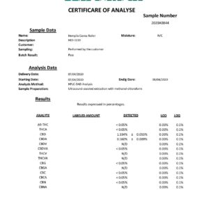 Hemplix 300mg CBD Canna Roller 50ml