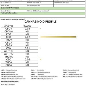 Doctor Green's 1000mg CBD Sports Balm 50ml – Revitalise