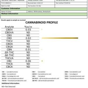 Doctor Green's 1000mg CBD Sports Balm 50ml – Rejuvenate