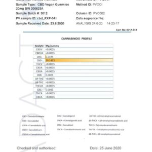 ZenBears 600mg CBD Gummies – 150g