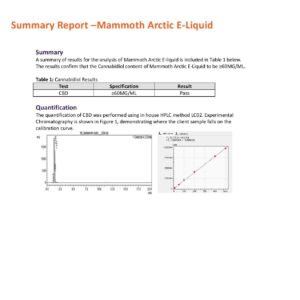Mammoth CBD 7200mg CBD E-liquid 120ml (30VG/70PG)