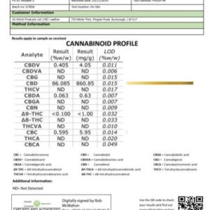 CBD Leafline 250mg CBD Muscle Balm 50ml