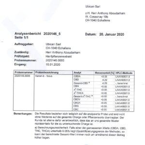 Kaneh-b 500mg CBD Vaping Liquid 10ml (80PG-20VG) – Focus