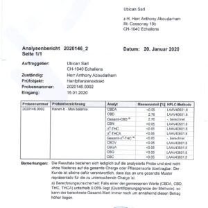 Kaneh-b 300mg CBD Vaping Liquid 10ml (80PG-20VG) – Men Balance