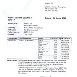 Kaneh-b 300mg CBD Vaping Liquid 10ml (80PG-20VG) – Women Balance