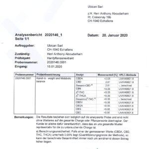 Kaneh-b 300mg CBD Vaping Liquid 10ml (80PG-20VG) – Weight & Metabolic Balance