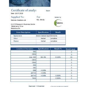 Huna Labs 600mg CBD Tincture Oil 10ml