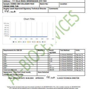 European Hemp Co Santa Maria Topical 350mg CBD Collagen Face Cream 50ml