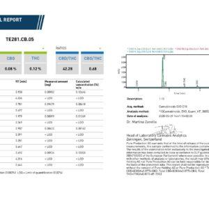 Mighty CBD 500mg Full Spectrum Swiss CBD Oil 10ml
