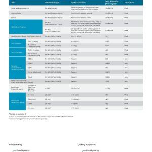 365CBD Thermabalm 580mg CBD Warming Topical Balm 60ml