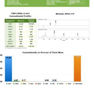 Endoca 1500mg CBD+CBDa RAW Hemp Oil Drops 10ml