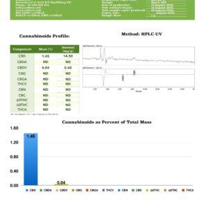 Endoca 100mg CBD Pit Paste-Natural Deodorant – 10ml