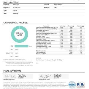 Pachamama 300mg CBD Ultra-nourishing Body Lotion 1.7 OZ